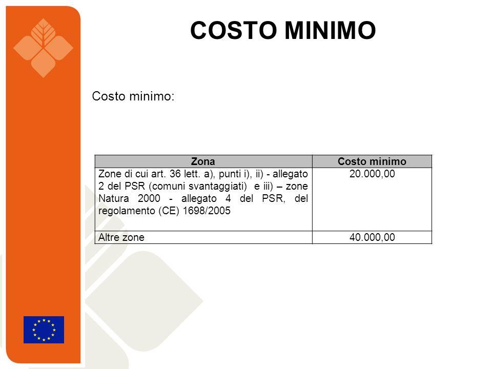 Costo minimo: COSTO MINIMO ZonaCosto minimo Zone di cui art. 36 lett. a), punti i), ii) - allegato 2 del PSR (comuni svantaggiati) e iii) – zone Natur