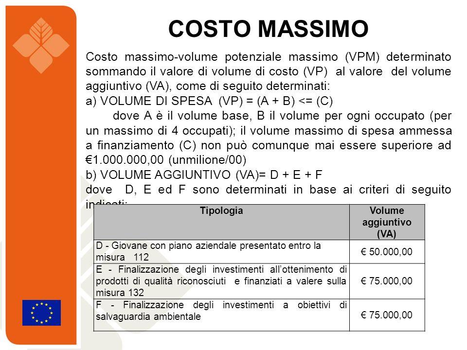 Costo massimo-volume potenziale massimo (VPM) determinato sommando il valore di volume di costo (VP) al valore del volume aggiuntivo (VA), come di seg