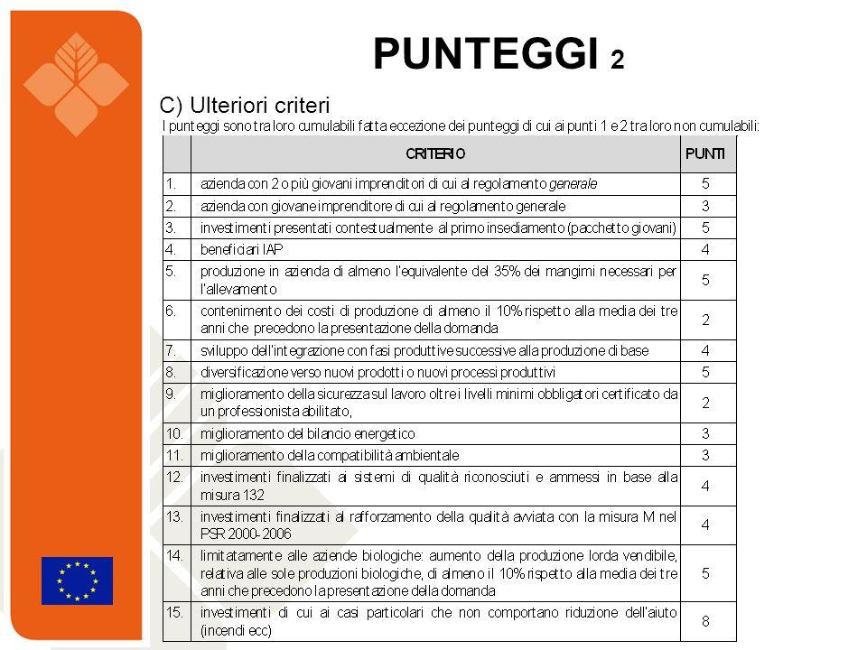 C) Ulteriori criteri PUNTEGGI 2