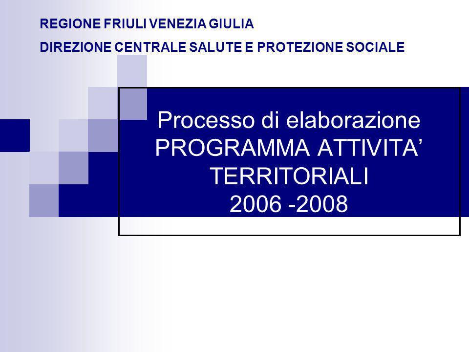 Processo di elaborazione PROGRAMMA ATTIVITA TERRITORIALI 2006 -2008 REGIONE FRIULI VENEZIA GIULIA DIREZIONE CENTRALE SALUTE E PROTEZIONE SOCIALE