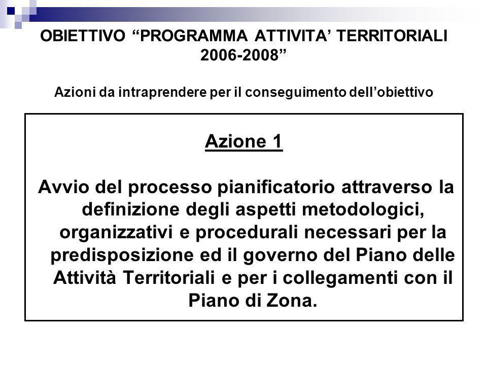 OBIETTIVO PROGRAMMA ATTIVITA TERRITORIALI 2006-2008 Azioni da intraprendere per il conseguimento dellobiettivo Azione 1 Avvio del processo pianificato