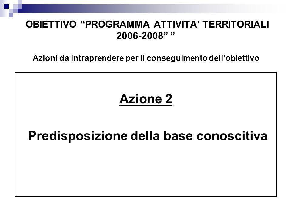 OBIETTIVO PROGRAMMA ATTIVITA TERRITORIALI 2006-2008 Azioni da intraprendere per il conseguimento dellobiettivo Azione 2 Predisposizione della base conoscitiva