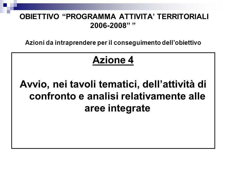 OBIETTIVO PROGRAMMA ATTIVITA TERRITORIALI 2006-2008 Azioni da intraprendere per il conseguimento dellobiettivo Azione 4 Avvio, nei tavoli tematici, de