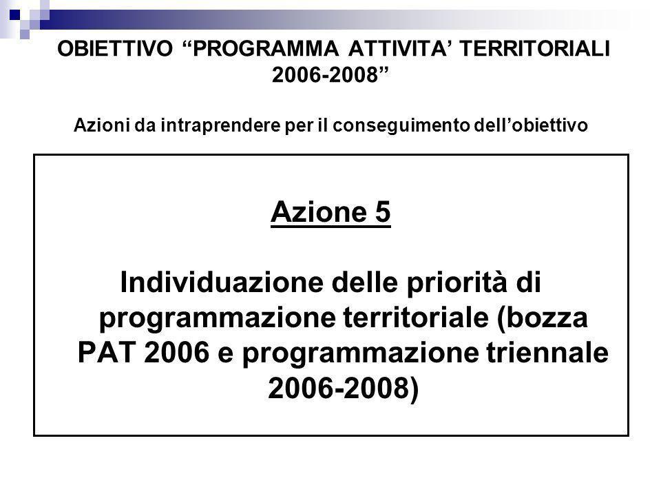OBIETTIVO PROGRAMMA ATTIVITA TERRITORIALI 2006-2008 Azioni da intraprendere per il conseguimento dellobiettivo Azione 5 Individuazione delle priorità di programmazione territoriale (bozza PAT 2006 e programmazione triennale 2006-2008)