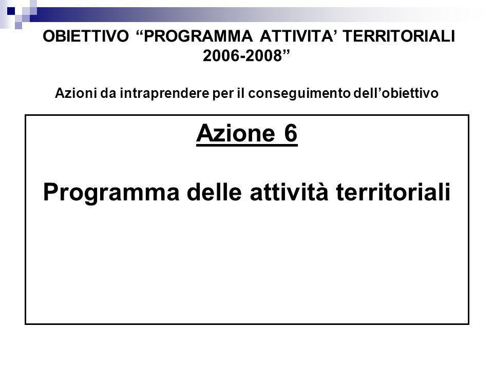 OBIETTIVO PROGRAMMA ATTIVITA TERRITORIALI 2006-2008 Azioni da intraprendere per il conseguimento dellobiettivo Azione 6 Programma delle attività territoriali