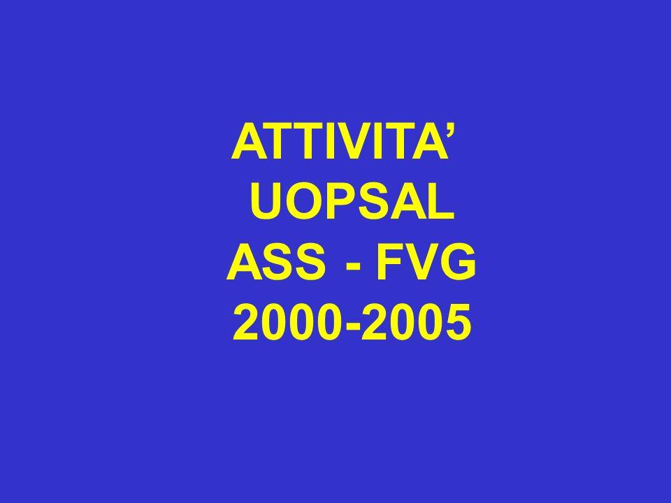 ATTIVITA UOPSAL ASS - FVG 2000-2005
