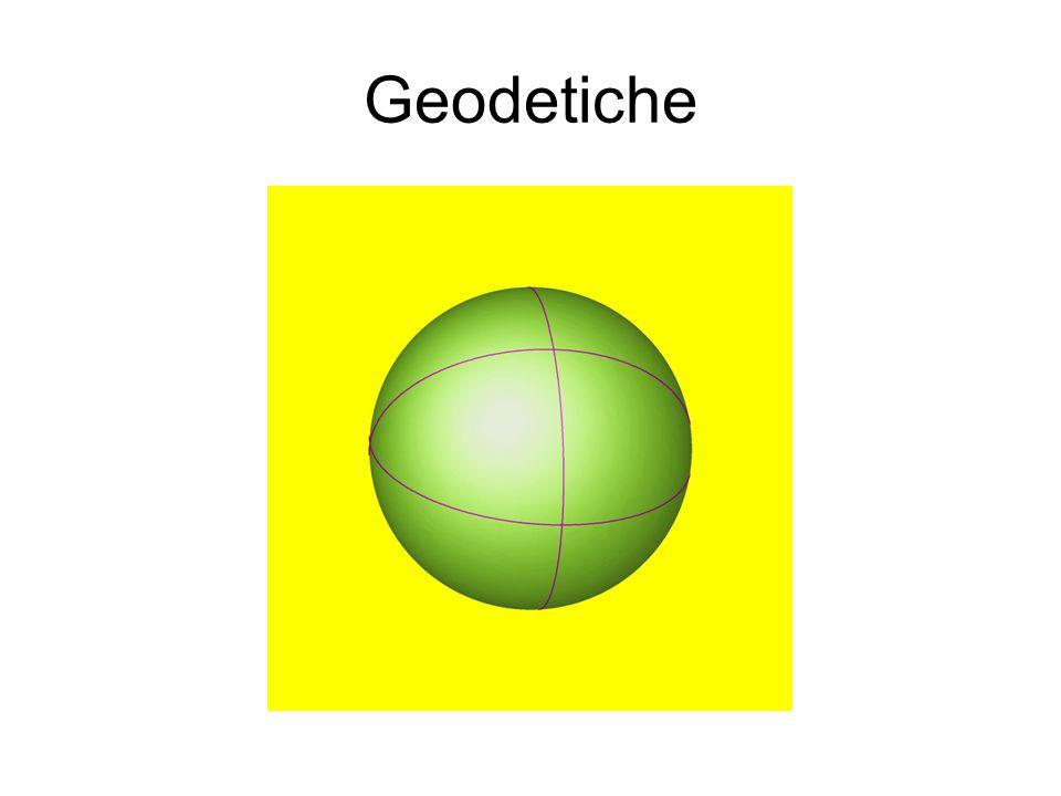 Geodetiche sulla Terra Assimilando la terra ad una sfera, i meridiani sono tutti geodetiche, mentre tra i paralleli solo lEquatore (quello vero, quello geografico) è una geodetica.