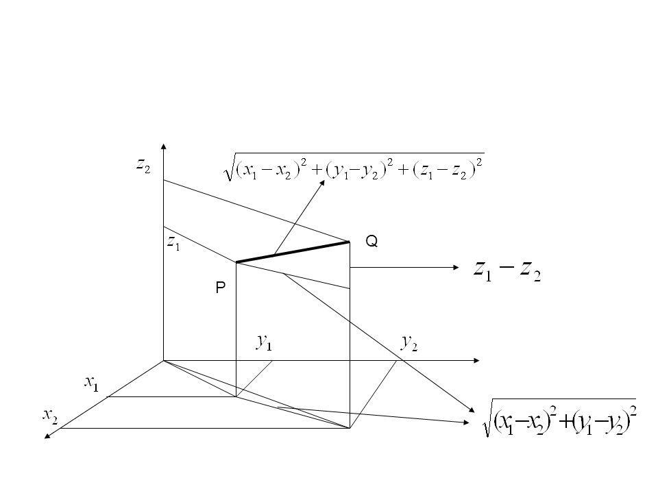 La distanza (euclidea) di due punti è: la radice quadrata della somma dei quadrati delle differenze delle coordinate omonime dei punti