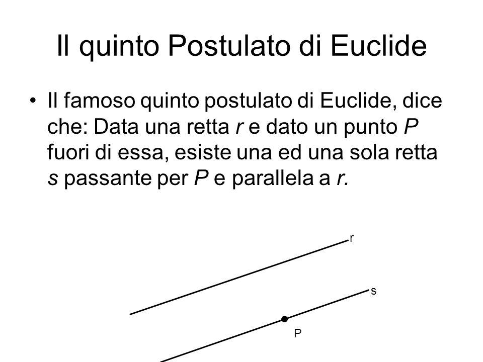 Il quinto postulato di Euclide Sulla superficie sferica, il quinto postulato non è vero.