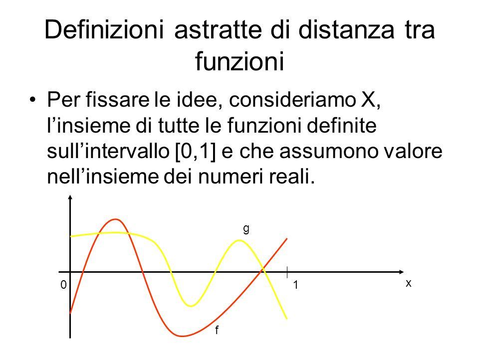 Definizioni astratte di distanze tra funzioni Massima distanza tra i grafici: distanza elle-infinito In un qualche senso corrisponde alla distanza infinito nel piano (invece che il massimo della differenza delle coordinate, cè il massimo della differenza dei valori assunti dalle funzioni).