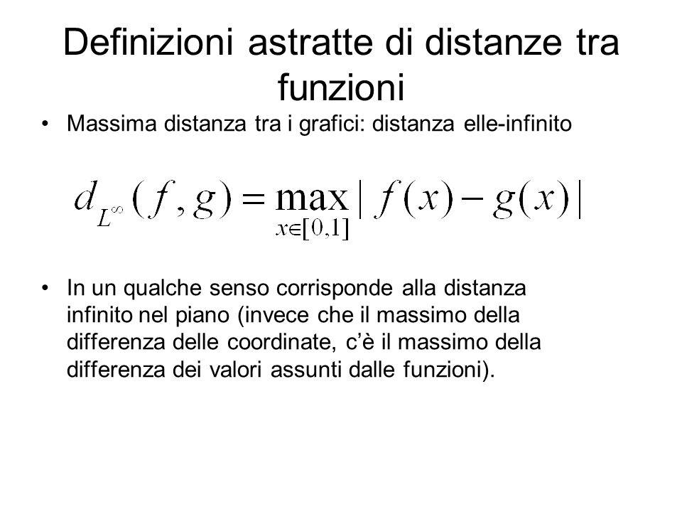 Definizioni astratte di distanza tra funzioni Area tra i grafici, primo caso: distanza elle-uno In un qualche senso corrisponde alla distanza del tassista nel piano (al posto della somma cè lintegrale)