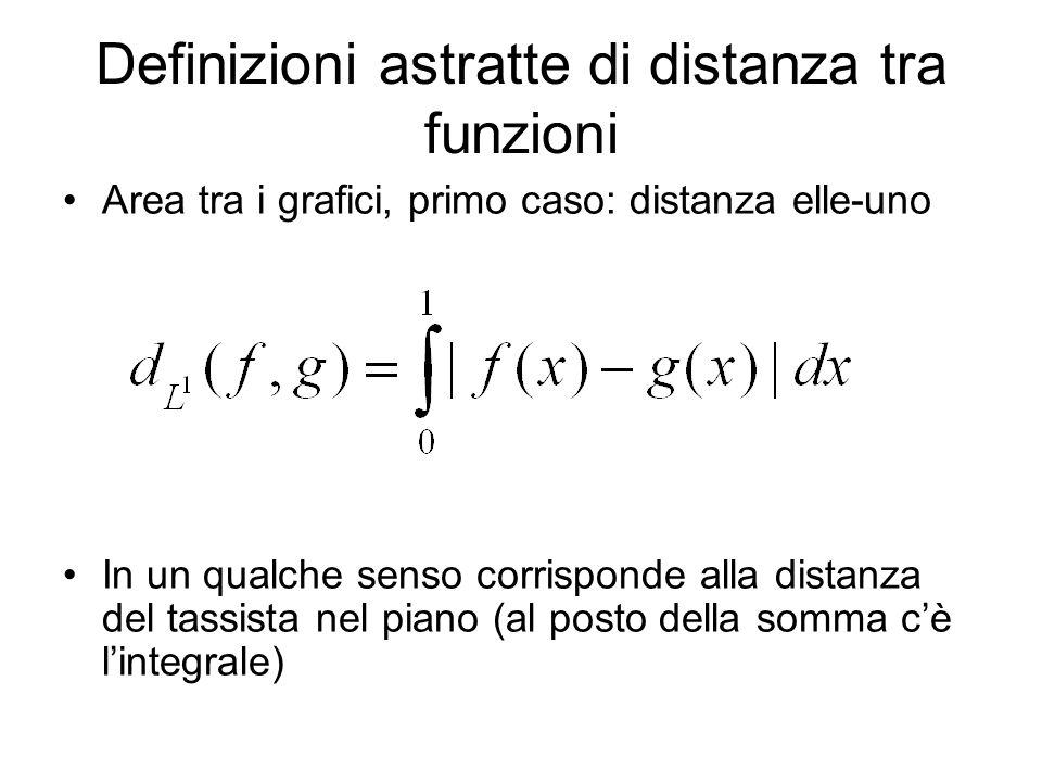 Definizioni astratte di distanza tra funzioni Area tra i grafici, secondo caso:distanza elle-2 In un qualche senso corrisponde alla distanza euclidea nel piano (al posto della somma cè lintegrale)
