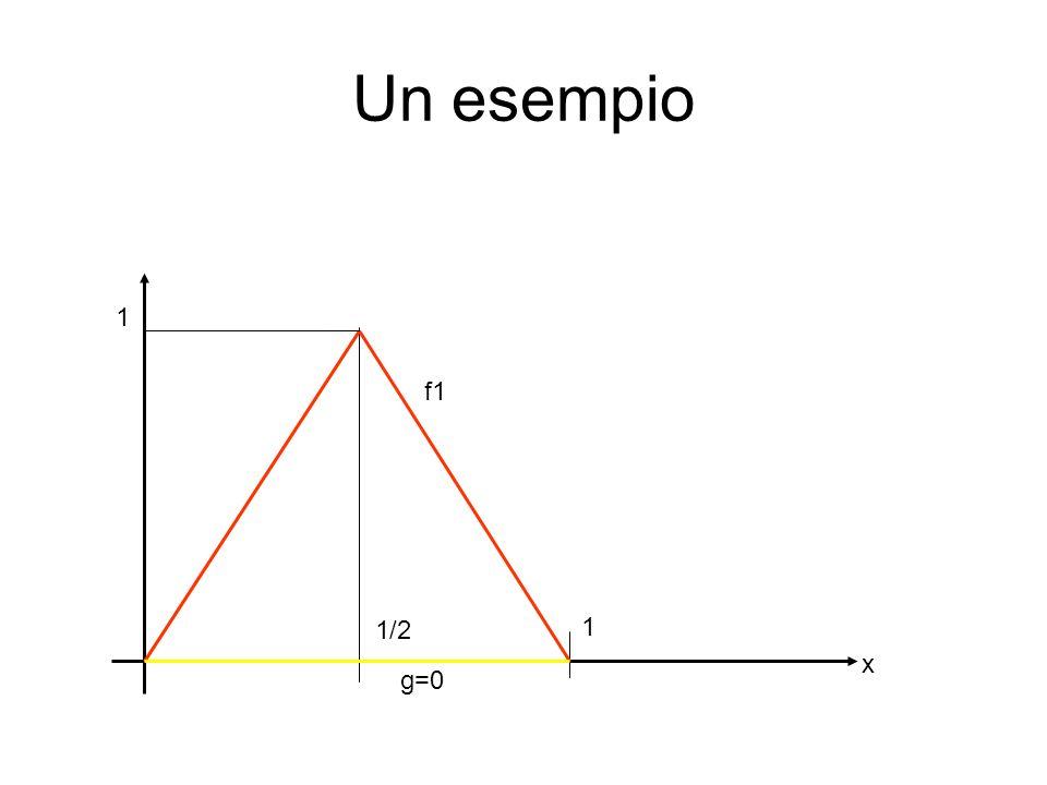 Un esempio 1 1 x g=0 1/4 1/2 f2
