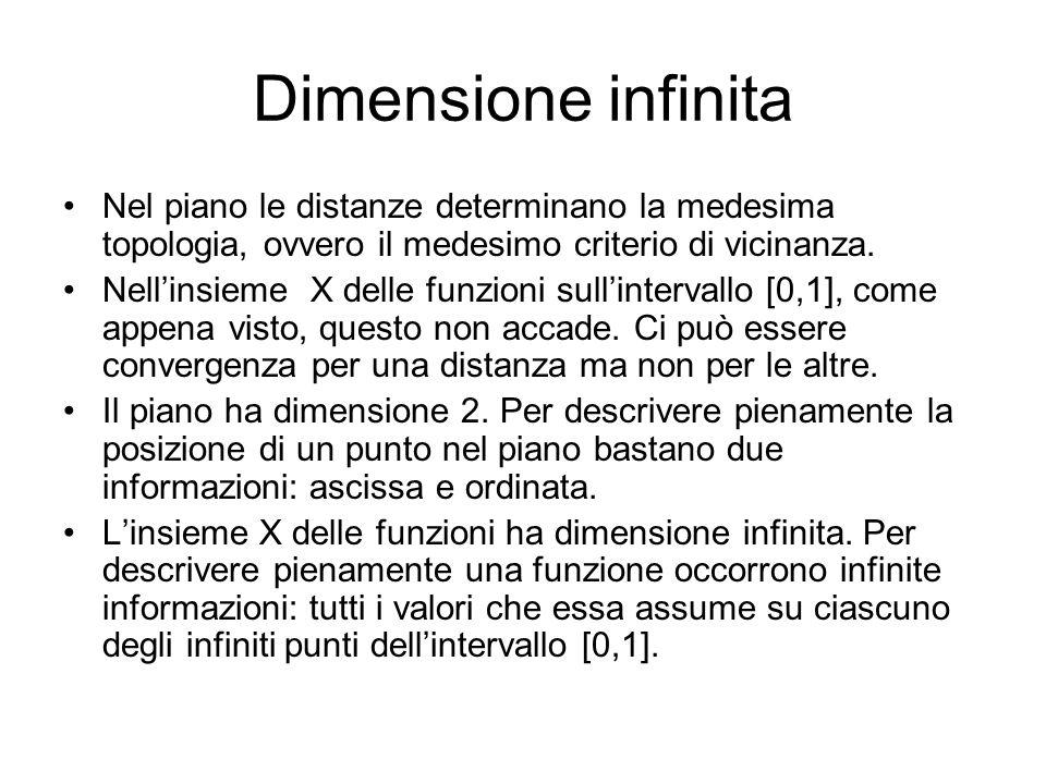 Dimensione infinita Le distanze, pur essendo diverse, definiscono lo stesso criterio di vicinanza solamente in dimensione finita.