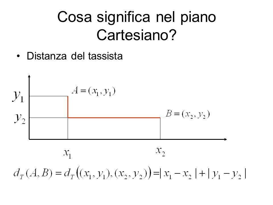 Distanza euclidea e distanza del tassista A=(5,2) B=(7,1) 75 2 1 (distanza euclidea) (distanza del tassista)