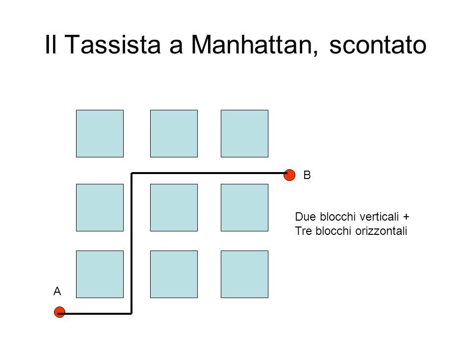 Il Tassista a Manhattan, scontato B A Due blocchi verticali + Tre blocchi orizzontali Paghi solo i tre blocchi orizzontali.