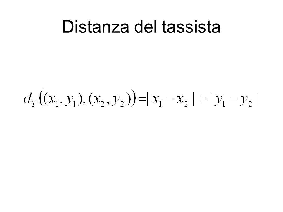 Distanza infinito