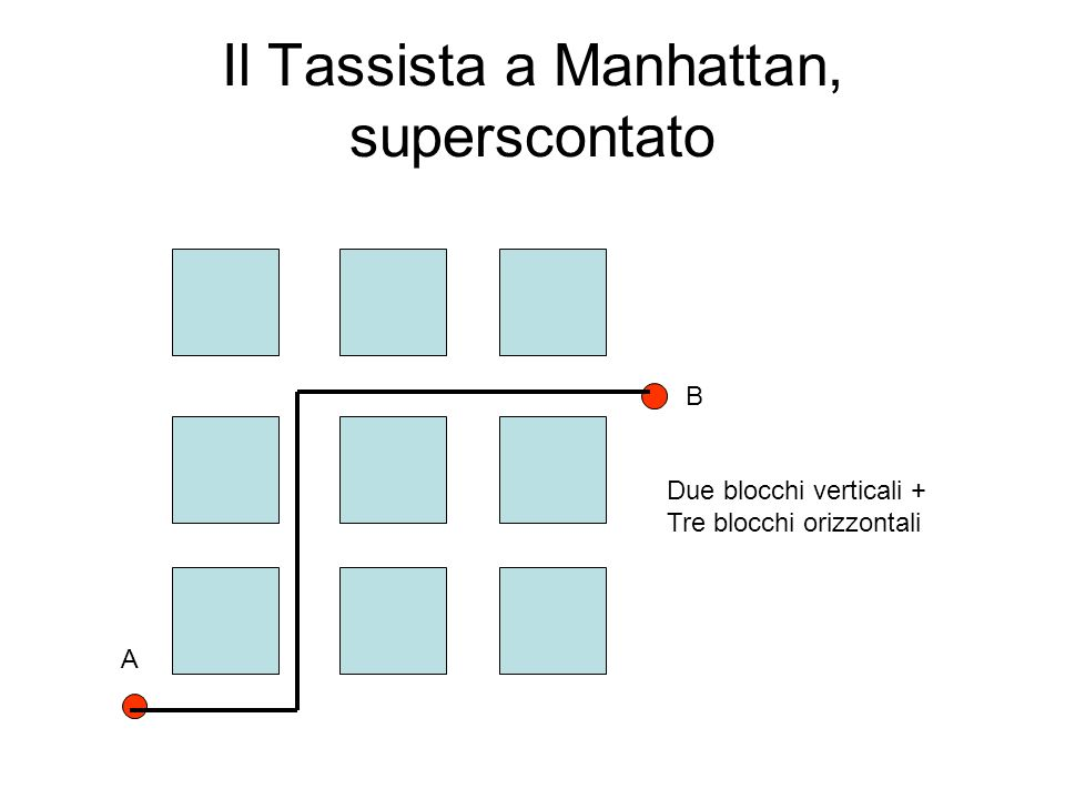 Il Tassista a Manhattan, superscontato B A Due blocchi verticali + Tre blocchi orizzontali