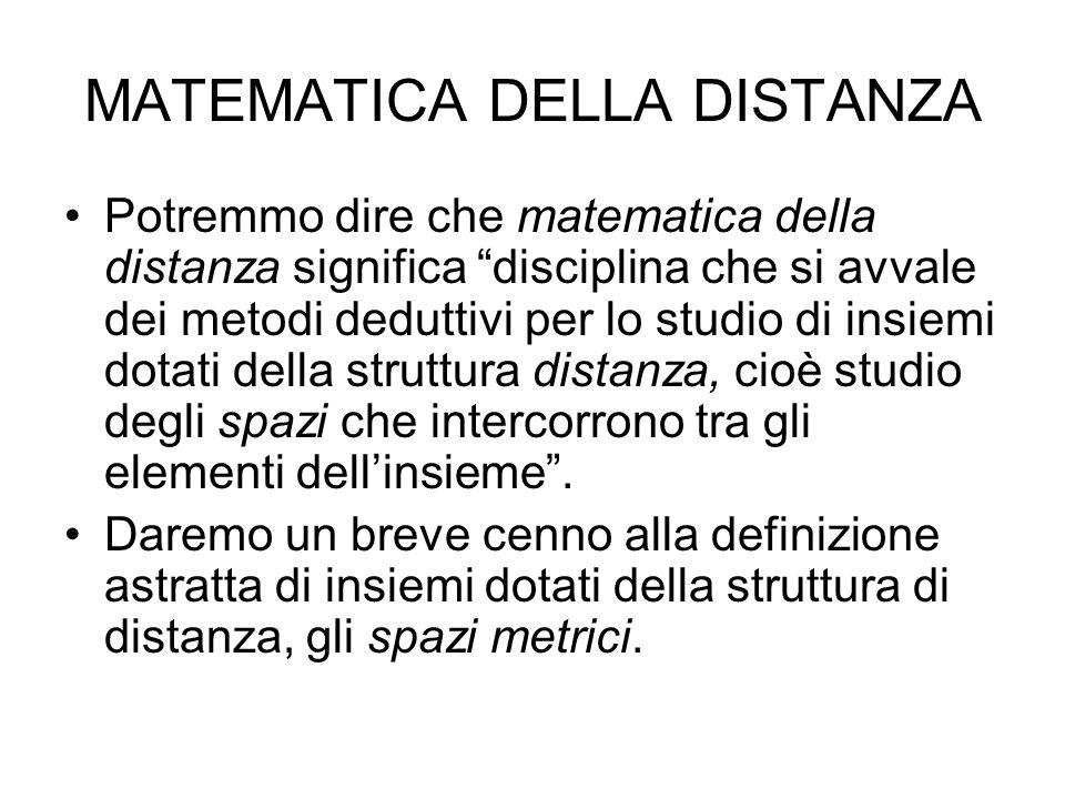 Indice Distanza di due punti nel piano: come si calcola; Altri tipi di distanze; Generalizzazione del concetto di distanza: proprietà che esso deve soddisfare; Argomenti correlati: topologia, curve di lunghezza minima, geometrie non euclidee, approssimazione.