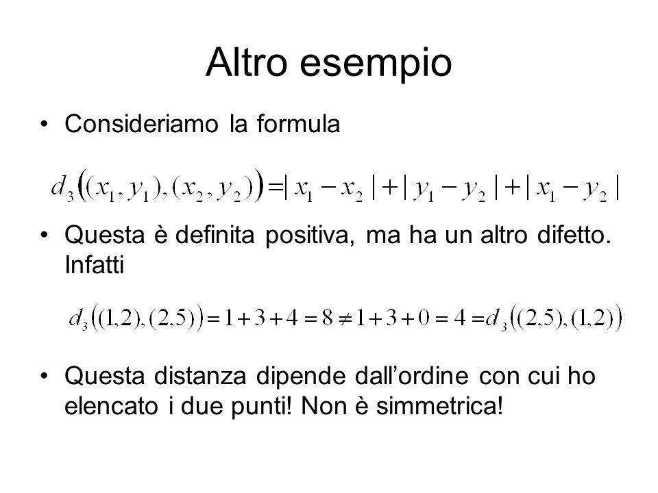 Simmetria Condizione necessaria affinché una formula analitica sia una distanza è che essa sia simmetrica, cioè la distanza di A da B sia la stessa distanza di B da A.