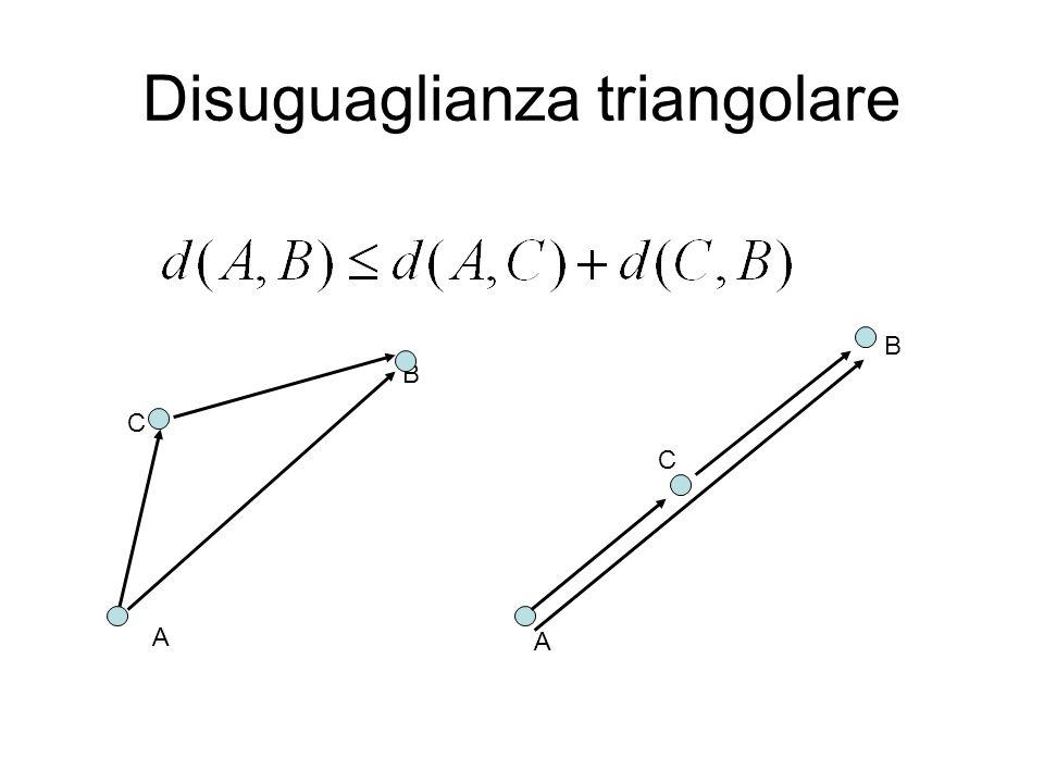 Condizione necessaria affinché una formula analitica sia una distanza è che essa soddisfi alla disuguaglianza triangolare