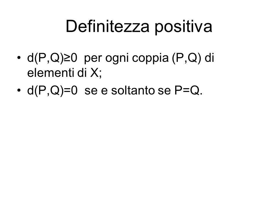 Simmetria d(P,Q)=d(Q,P) per ogni coppia (P,Q) di elementi di X.