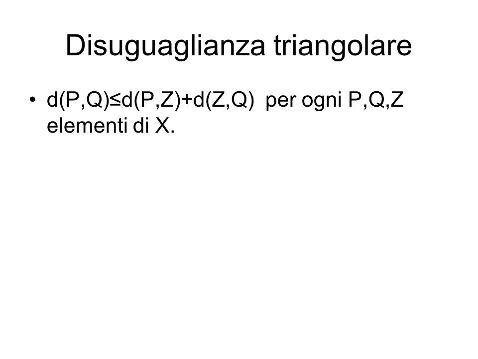 Una definizione astratta Uno spazio metrico è un insieme sul quale è definita una distanza.