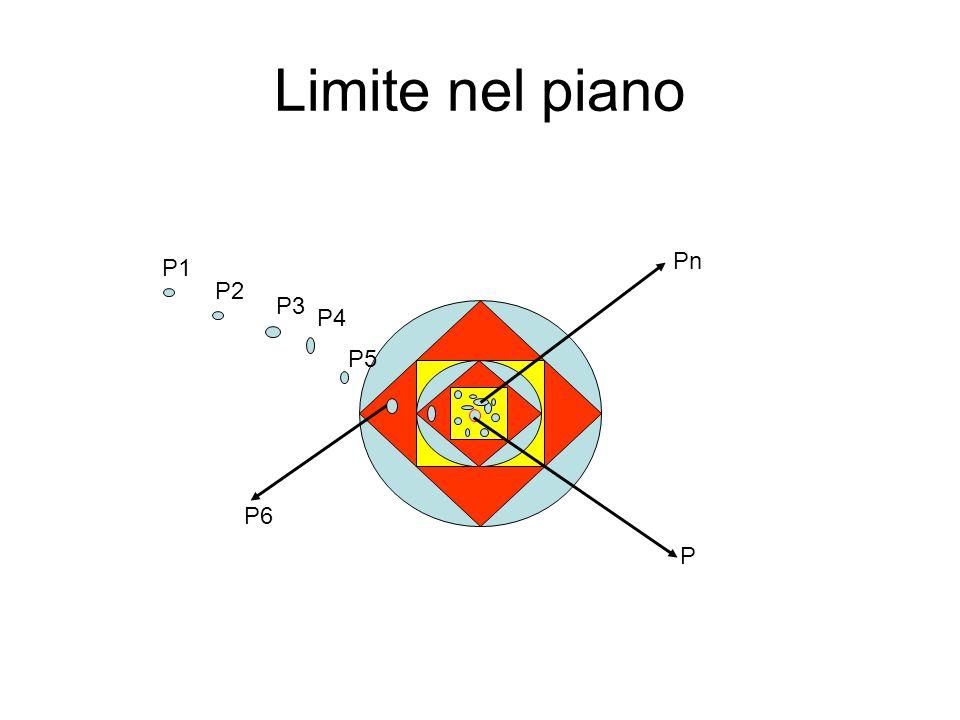 Il piano ha dimensione finita Il fatto che, nel piano, le distanze, sebbene diverse, definiscano comunque il medesimo criterio di vicinanza, ovvero la medesima topologia, dipende dal fatto che il piano ha dimensione finita (due).