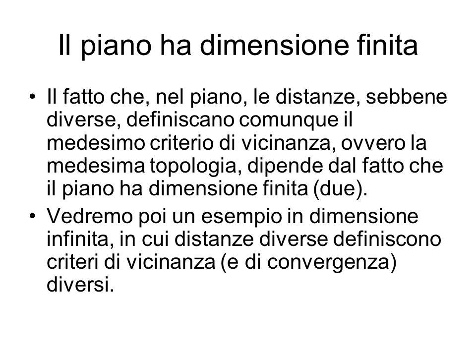 Un esercizio Quale distanza naturale (euclidea) possiamo considerare sulla retta dei numeri reali (dimensione 1), affinché essa sia uno spazio metrico.