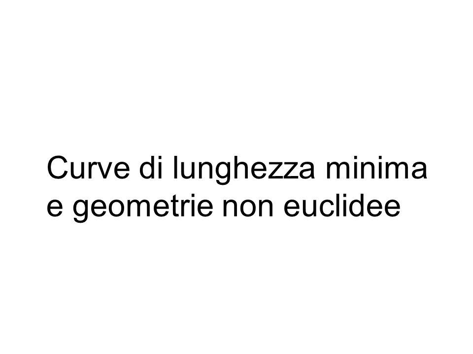 Curve di lunghezza minima Abbiamo visto che la distanza tra punti nel piano è legata alla lunghezza di curve (tragitti) che collegano i due punti.