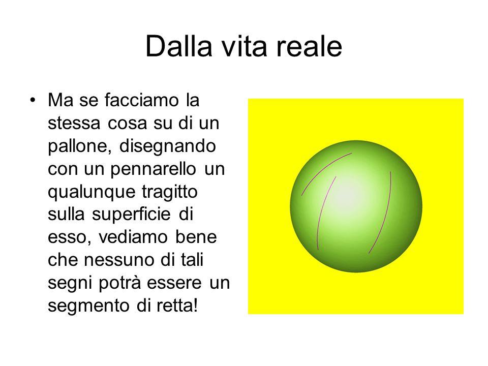 Dalla vita reale La stessa cosa succede sulla superficie terrestre (che possiamo approssimare con la superficie di una sfera).