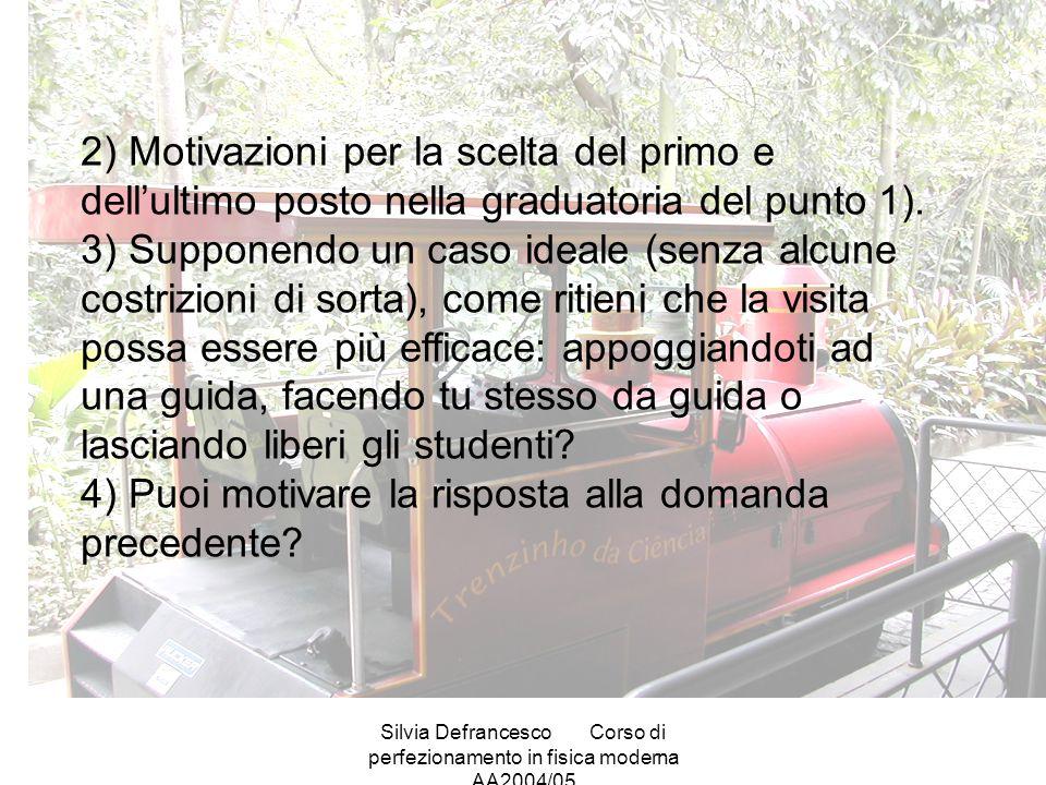 Silvia DefrancescoCorso di perfezionamento in fisica moderna AA2004/05 2) Motivazioni per la scelta del primo e dellultimo posto nella graduatoria del punto 1).