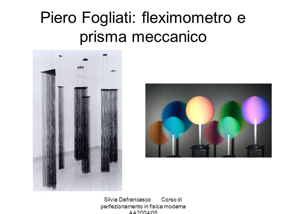 Silvia DefrancescoCorso di perfezionamento in fisica moderna AA2004/05 Piero Fogliati: fleximometro e prisma meccanico