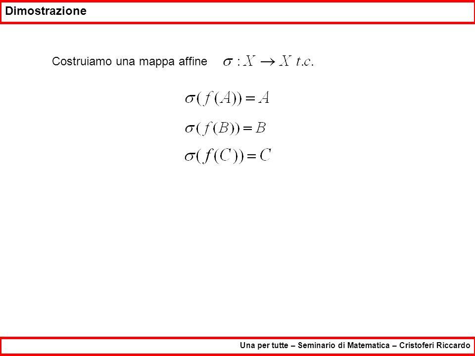 Una per tutte – Seminario di Matematica – Cristoferi Riccardo Dimostrazione - fissa le rette del reticolo Sia LPLP Consideriamoproiezione ortogonale disu LP.LP.