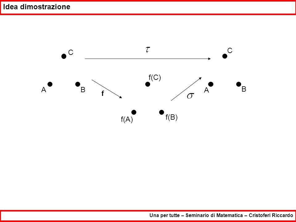 Idea dimostrazione Una per tutte – Seminario di Matematica – Cristoferi Riccardo C AB C A B f f(B) f(A) f(C) Se dimostro che allora ho vinto.
