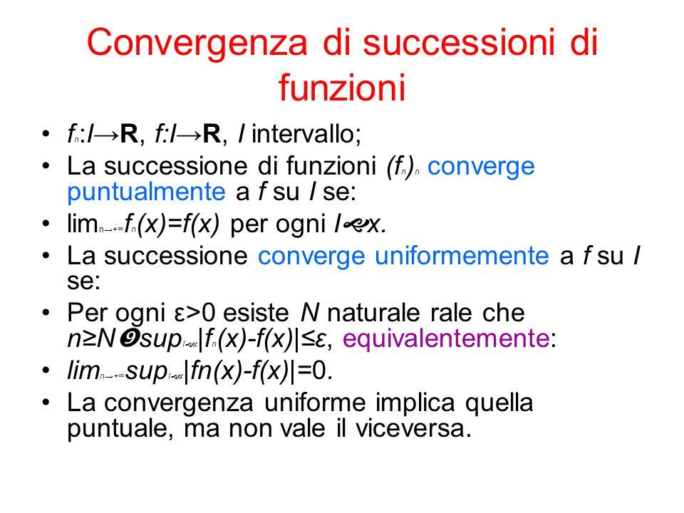 Convergenza di successioni di funzioni f n :IR, f:IR, I intervallo; La successione di funzioni (f n ) n converge puntualmente a f su I se: lim n+ f n