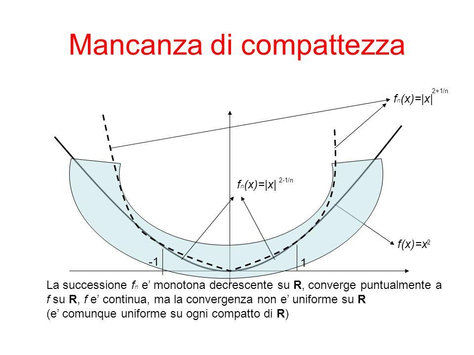 Mancanza di compattezza f(x)=x 2 f n (x)=|x| 2+1/n La successione f n e monotona decrescente su R, converge puntualmente a f su R, f e continua, ma la