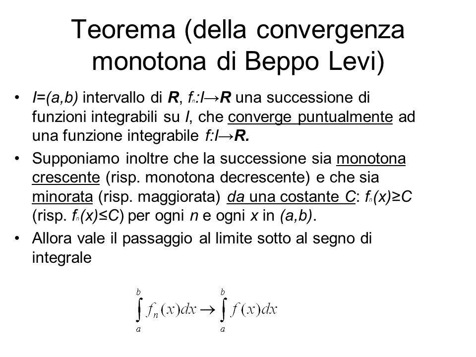 Teorema (della convergenza monotona di Beppo Levi) I=(a,b) intervallo di R, f n :IR una successione di funzioni integrabili su I, che converge puntual