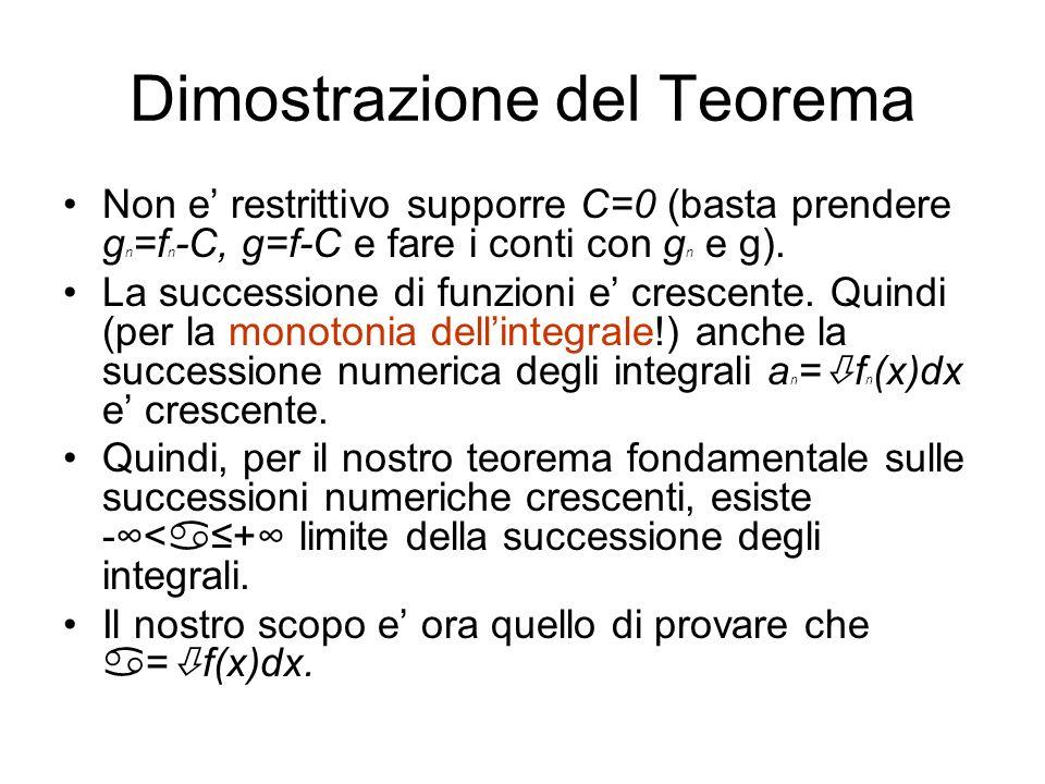 Dimostrazione del Teorema Non e restrittivo supporre C=0 (basta prendere g n =f n -C, g=f-C e fare i conti con g n e g). La successione di funzioni e
