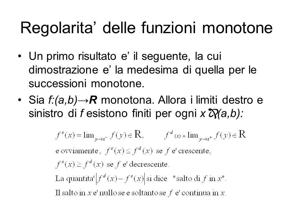 Regolarita delle funzioni monotone Un primo risultato e il seguente, la cui dimostrazione e la medesima di quella per le successioni monotone. Sia f:(