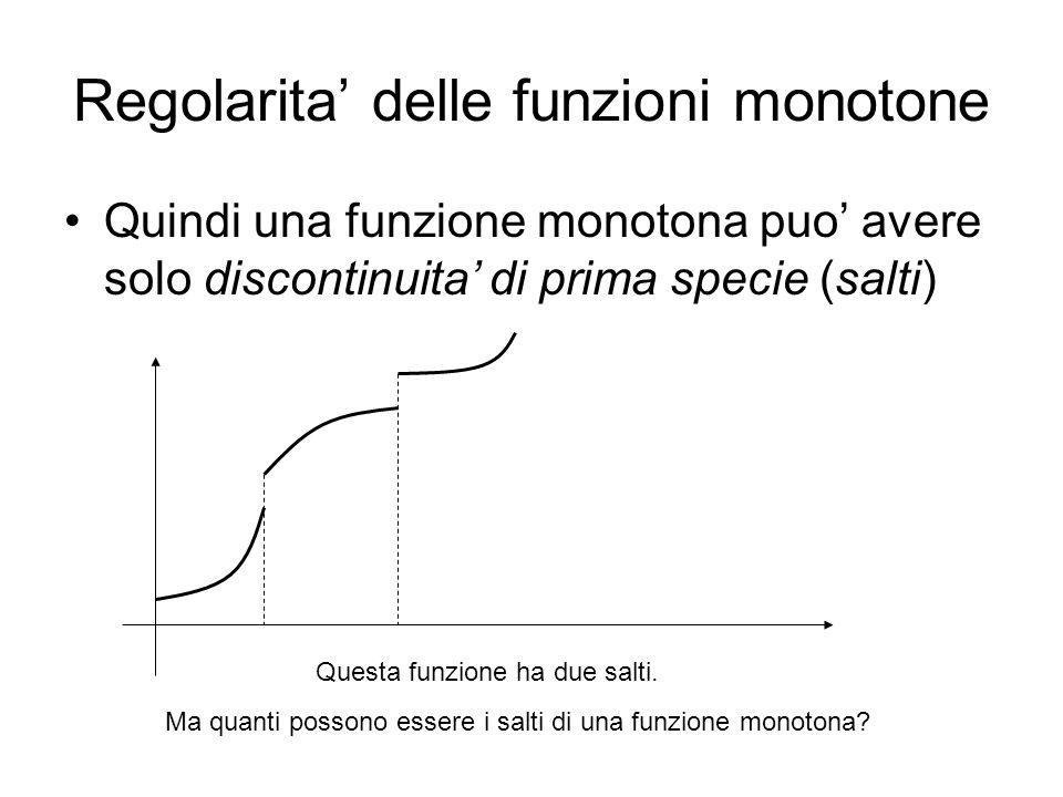 Regolarita delle funzioni monotone Quindi una funzione monotona puo avere solo discontinuita di prima specie (salti) Questa funzione ha due salti. Ma