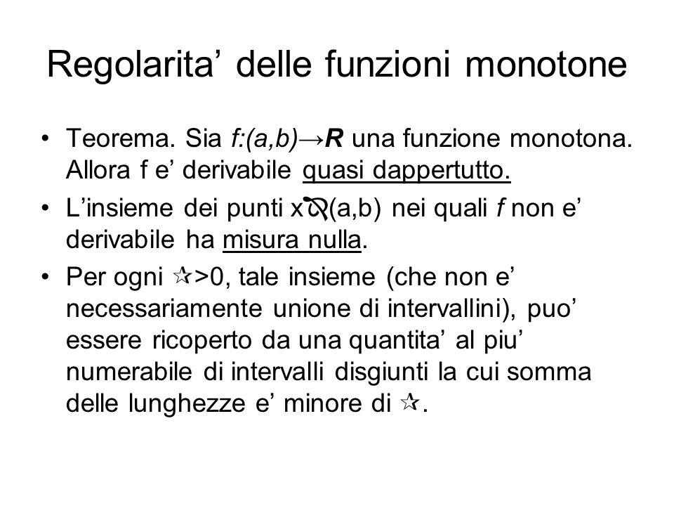 Regolarita delle funzioni monotone Teorema. Sia f:(a,b)R una funzione monotona. Allora f e derivabile quasi dappertutto. Linsieme dei punti x (a,b) ne