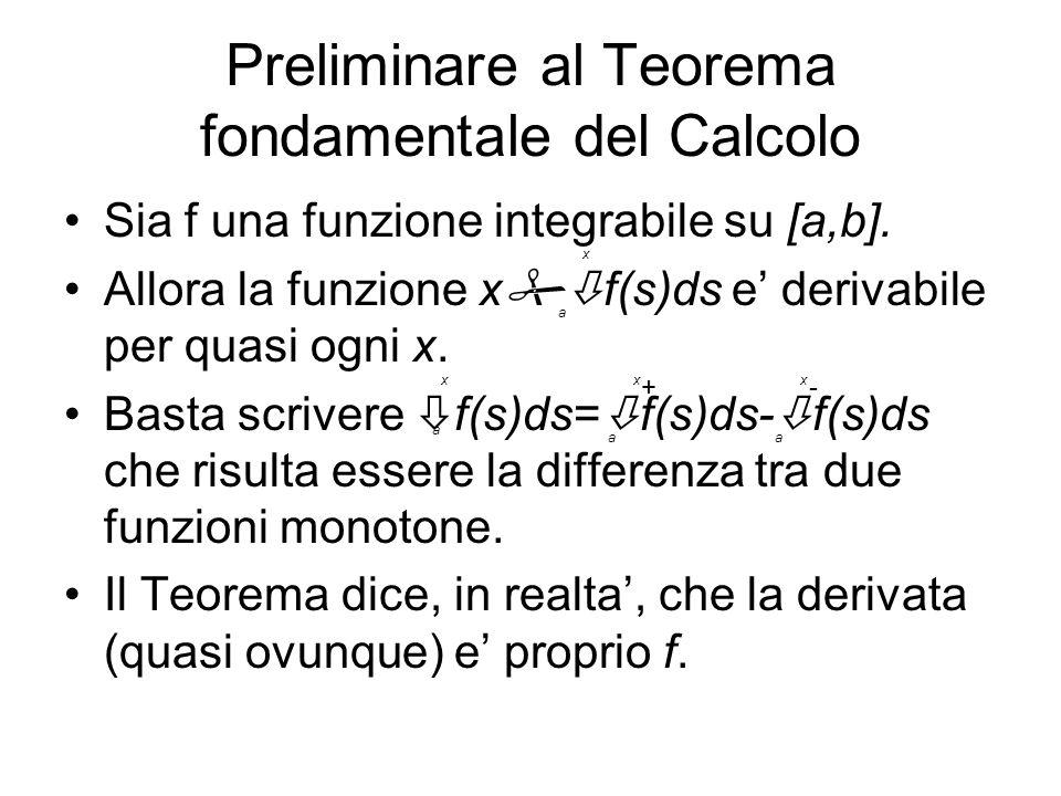 Preliminare al Teorema fondamentale del Calcolo Sia f una funzione integrabile su [a,b]. Allora la funzione x f(s)ds e derivabile per quasi ogni x. Ba