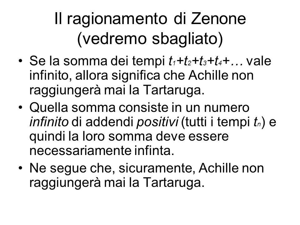 Il ragionamento di Zenone (vedremo sbagliato) Se la somma dei tempi t 1 +t 2 +t 3 +t 4 +… vale infinito, allora significa che Achille non raggiungerà