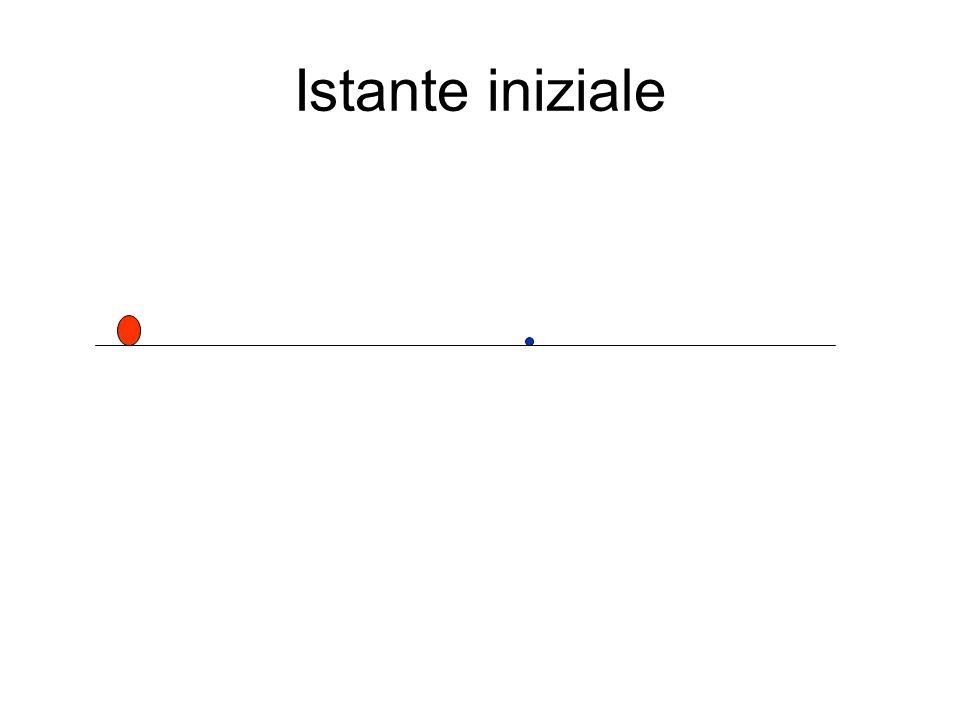 Non facciamo filosofia Lintento di Zenone, con questo paradosso, era forse quello di provare che se si assume linfinita suddivisibilità dello spazio e del tempo (come facevano i Pitagorici: spazio e tempo sono formati da entità ultime infinitesime: punti e istanti) allora il movimento è impossibile.