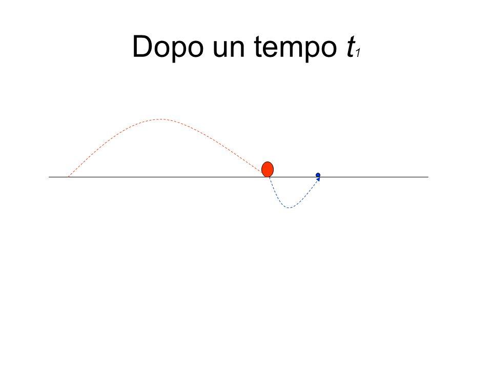 Il problema delle serie oscillanti In realtà, questo errore, se così si può chiamare, fu addirittura fatto anche da Eulero.