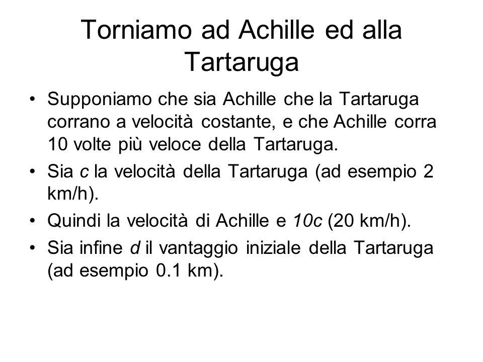 Torniamo ad Achille ed alla Tartaruga Supponiamo che sia Achille che la Tartaruga corrano a velocità costante, e che Achille corra 10 volte più veloce