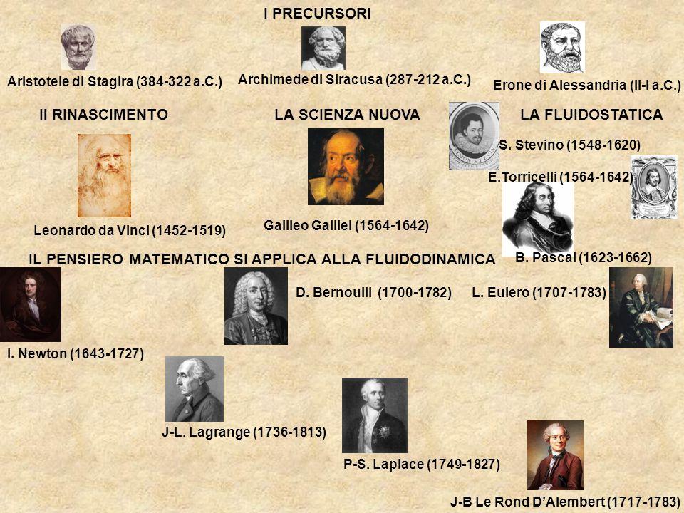 Aristotele di Stagira (384-322 a.C.) Archimede di Siracusa (287-212 a.C.) Erone di Alessandria (II-I a.C.) I PRECURSORI Il RINASCIMENTO Leonardo da Vi