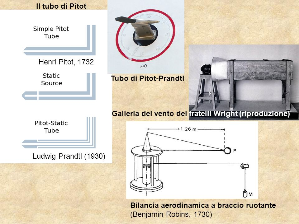 Bilancia aerodinamica a braccio ruotante (Benjamin Robins, 1730) Il tubo di Pitot Henri Pitot, 1732 Ludwig Prandtl (1930) Tubo di Pitot-Prandtl Galler