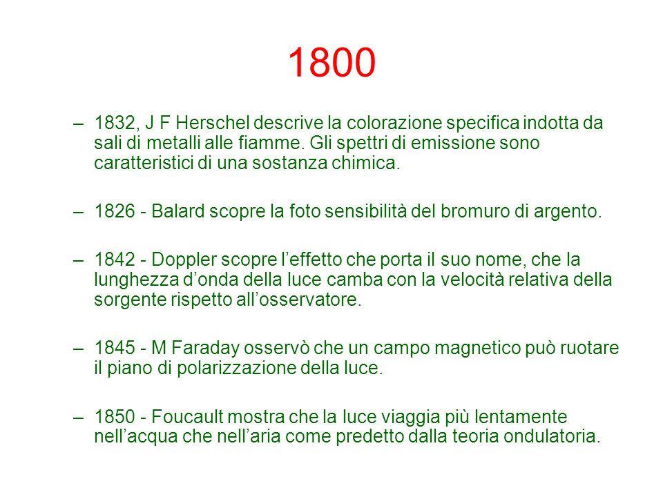 1800 –1832, J F Herschel descrive la colorazione specifica indotta da sali di metalli alle fiamme. Gli spettri di emissione sono caratteristici di una